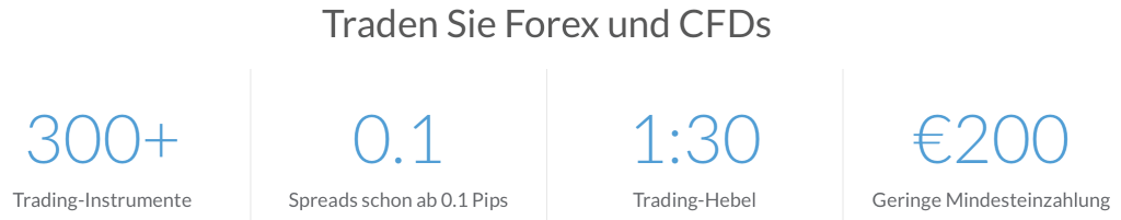 Europe FX Trading